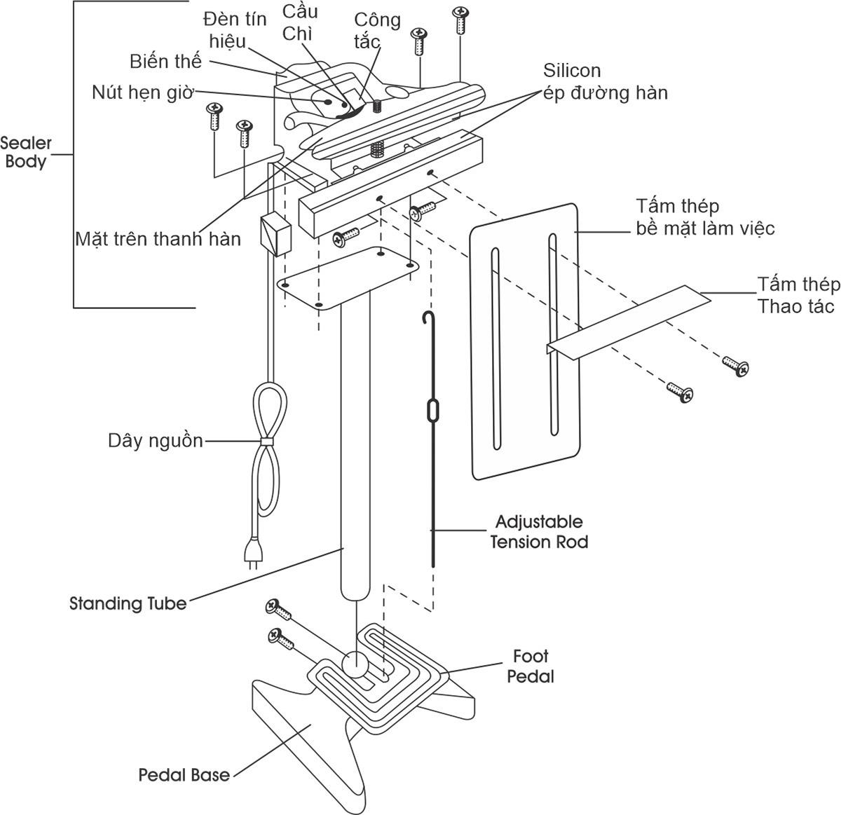 Chi tiết cấu tạo máy hàn miệng túi dập chân